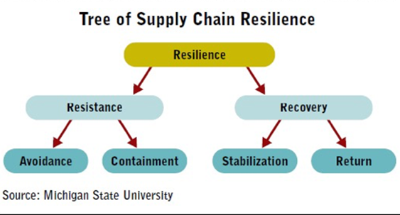 Supply-Chain-Visibility1