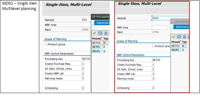 S/4 HANA – Manufacturing Modifications and Functionalities