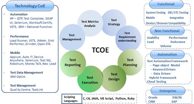 tcoe-1
