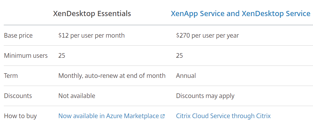 citrix-xendesktop-essentials-services-3
