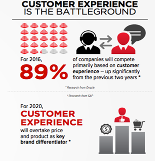 customer-experience-improvements1