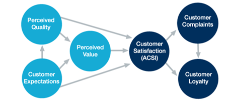 customer-experience-improvements4