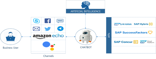 detailed version of Chatbot