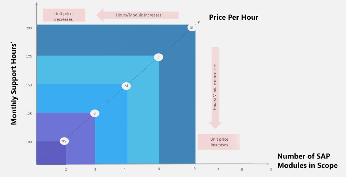 innovative-pricing-models
